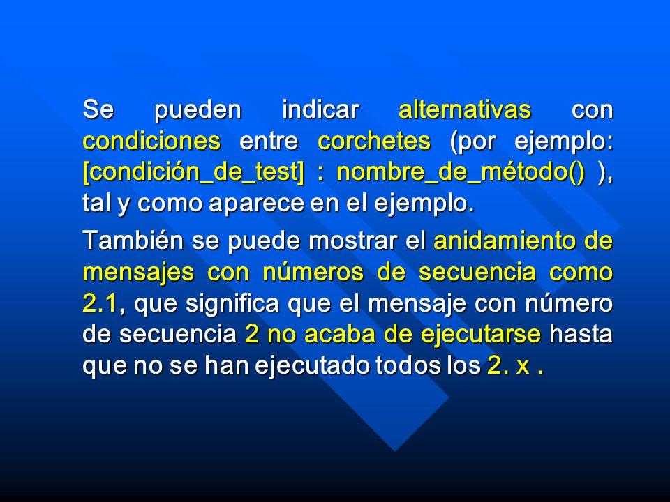 Se pueden indicar alternativas con condiciones entre corchetes (por ejemplo: [condición_de_test] : nombre_de_método() ), tal y como aparece en el ejemplo.
